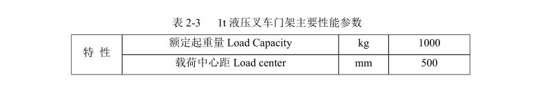 小型手动液压堆高车参数介绍示意图--河北东圣吊索具制造有限公司--小型搅拌机|石材夹具|液压堆高车|手动叉车