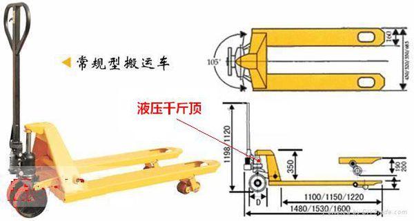 手动液压叉车作业原理结构简图--河北东圣吊索具制造有限公司--手动叉车 液压堆高车 小型搅拌机 石材夹具