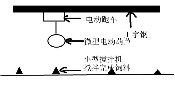 小型搅拌机微型电动葫芦配合使用案例图示--河北东圣吊索具制造有限公司--小型搅拌机|石材夹具|液压堆高车|手动叉车