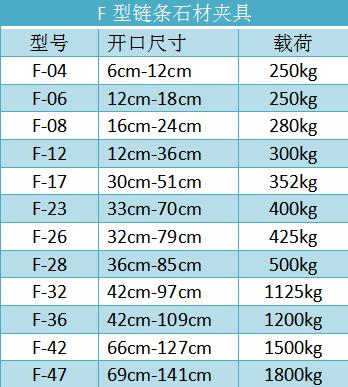 F链条石材夹具尺寸参数表--河北东圣吊索具制造有限公司--石材夹具